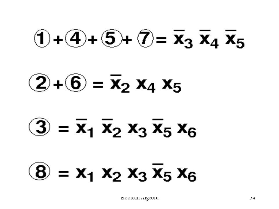 Boolean Algebra53
