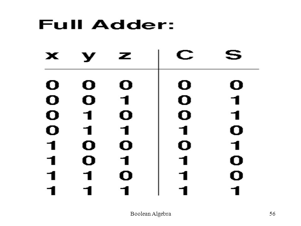 Boolean Algebra55
