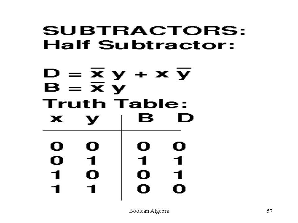 Boolean Algebra56