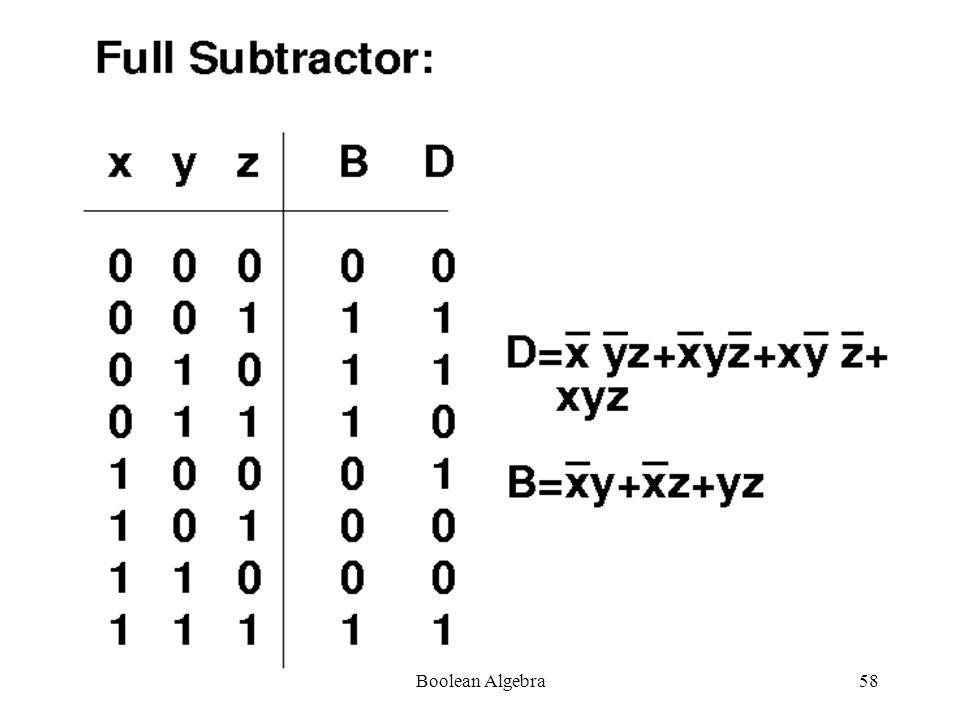 Boolean Algebra57