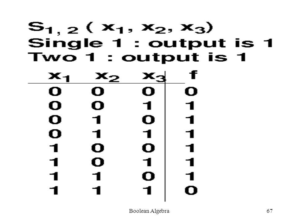 Boolean Algebra66