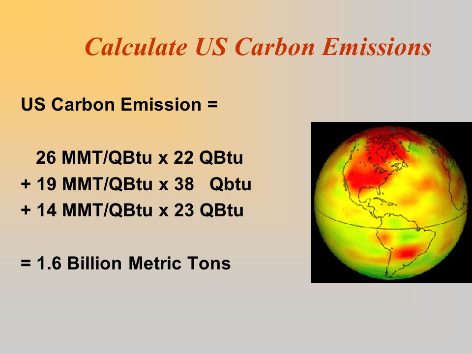 Calculate US Carbon Emissions US Carbon Emission = 26 MMT/QBtu x 22 QBtu + 19 MMT/QBtu x 38 Qbtu + 14 MMT/QBtu x 23 QBtu = 1.6 Billion Metric Tons