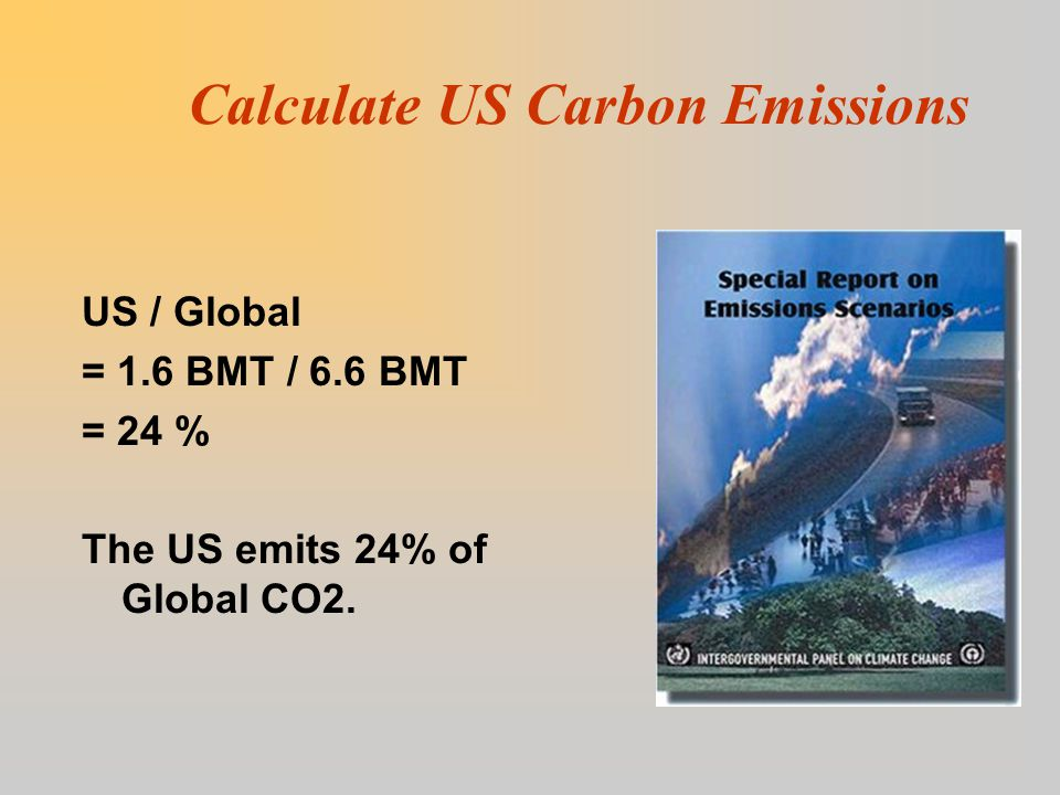 Calculate US Carbon Emissions US / Global = 1.6 BMT / 6.6 BMT = 24 % The US emits 24% of Global CO2.