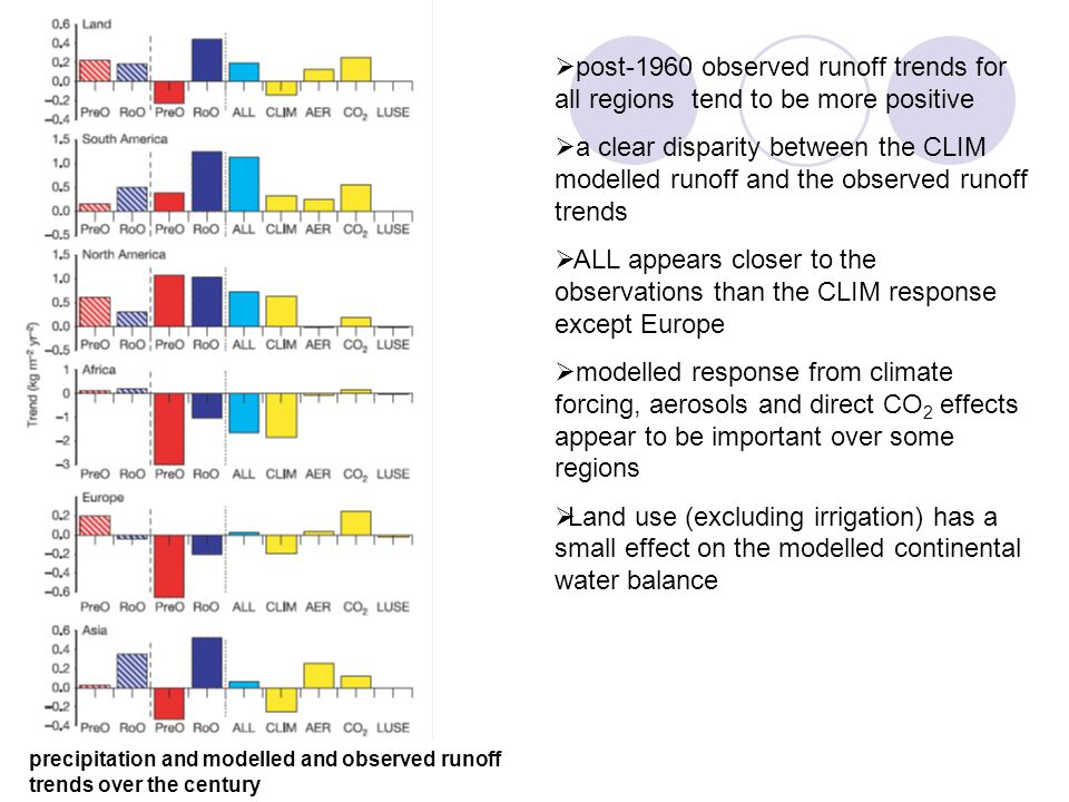 precipitation and modelled and observed runoff trends over the century  post-1960 observed runoff trends for all regions tend to be more positive  a clear disparity between the CLIM modelled runoff and the observed runoff trends  ALL appears closer to the observations than the CLIM response except Europe  modelled response from climate forcing, aerosols and direct CO 2 effects appear to be important over some regions  Land use (excluding irrigation) has a small effect on the modelled continental water balance