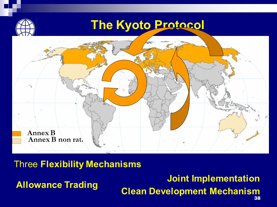 38 The Kyoto Protocol Three Flexibility Mechanisms Allowance Trading Clean Development Mechanism Joint Implementation Annex B Annex B non rat.