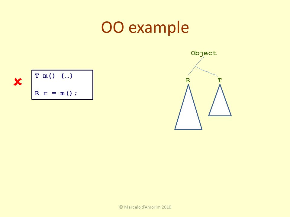 OO example © Marcelo d'Amorim 2010 T m() {…} R r = m(); R T Object 