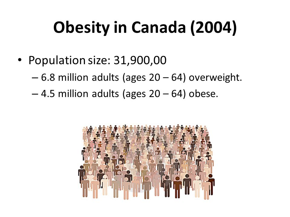 Obesity in Canada (2004) Population size: 31,900,00 – 6.8 million adults (ages 20 – 64) overweight.