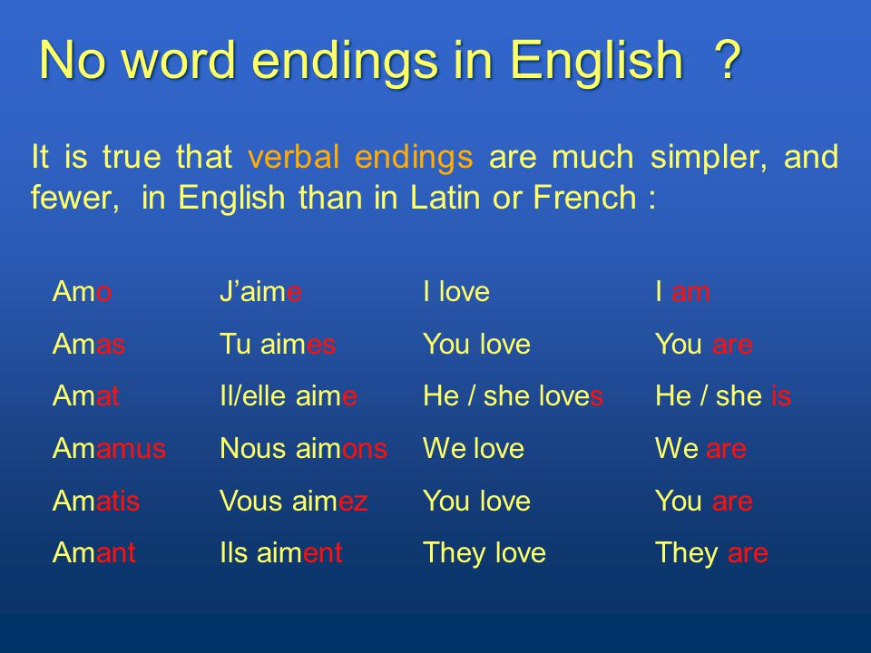 No word endings in English .