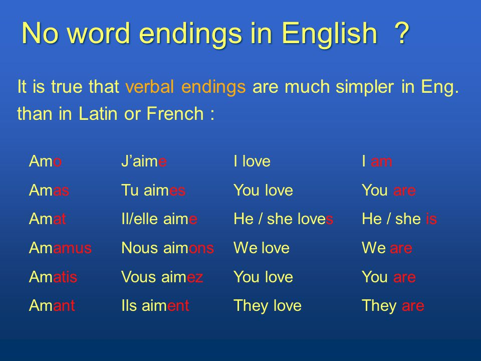 No word endings in English . It is true that verbal endings are much simpler in Eng.