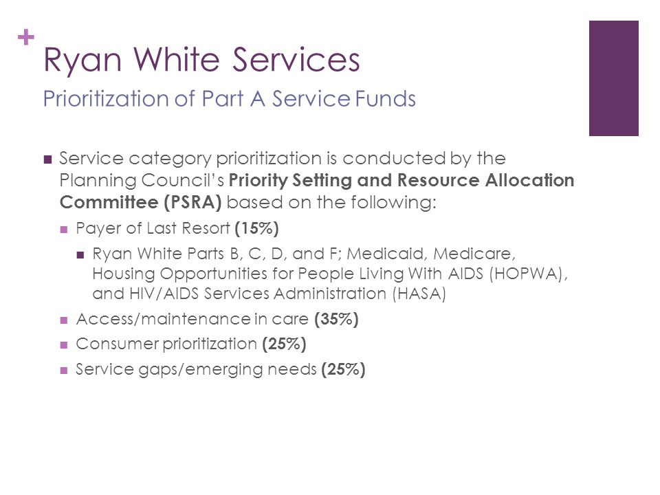 + Ryan White Services Service category prioritization is conducted by the Planning Council's Priority Setting and Resource Allocation Committee (PSRA) based on the following: Payer of Last Resort (15%) Ryan White Parts B, C, D, and F; Medicaid, Medicare, Housing Opportunities for People Living With AIDS (HOPWA), and HIV/AIDS Services Administration (HASA) Access/maintenance in care (35%) Consumer prioritization (25%) Service gaps/emerging needs (25%) Prioritization of Part A Service Funds