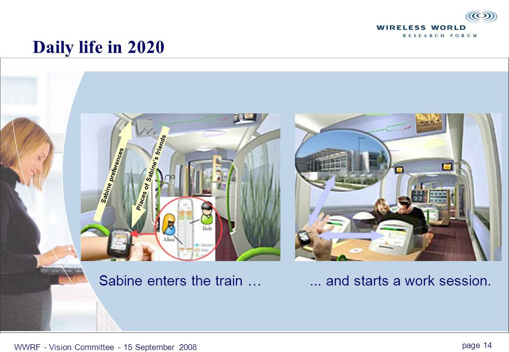 page 14 WWRF - Vision Committee - 15 September 2008 Daily life in 2020 Sabine enters the train … Sabine preferences Places of Sabine's friends...