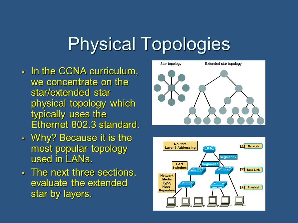Physical Topologies  In the CCNA curriculum, we concentrate on the star/extended star physical topology which typically uses the Ethernet standard.
