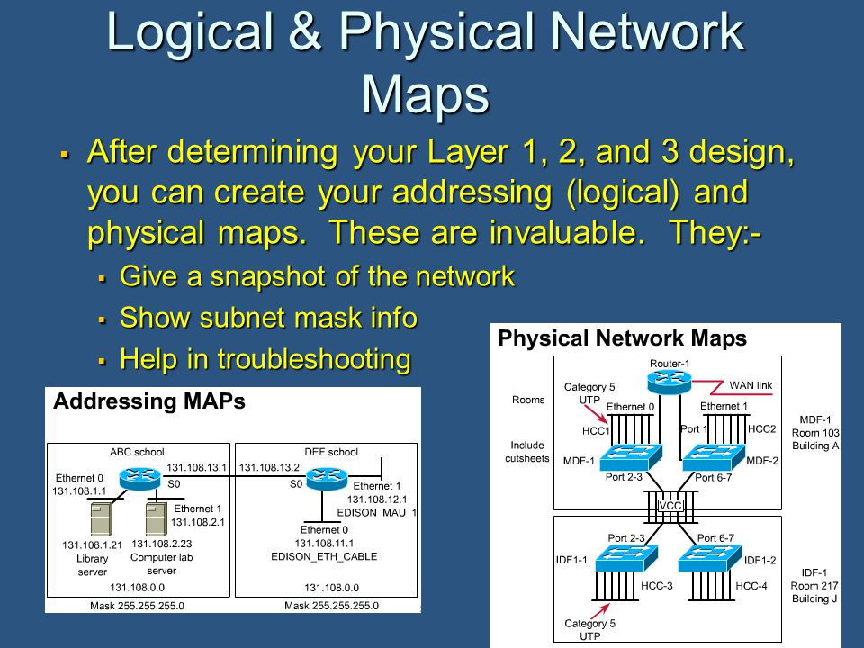 Logical & Physical Network Maps  After determining your Layer 1, 2, and 3 design, you can create your addressing (logical) and physical maps.