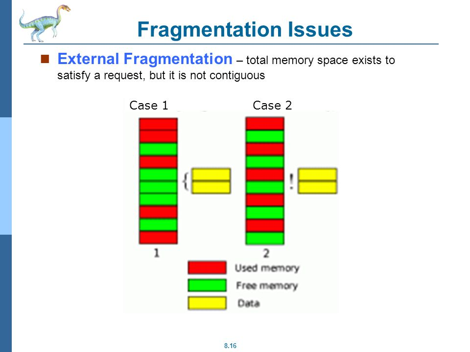 8.16 Fragmentation Issues External Fragmentation – total memory space exists to satisfy a request, but it is not contiguous Case 1 Case 2