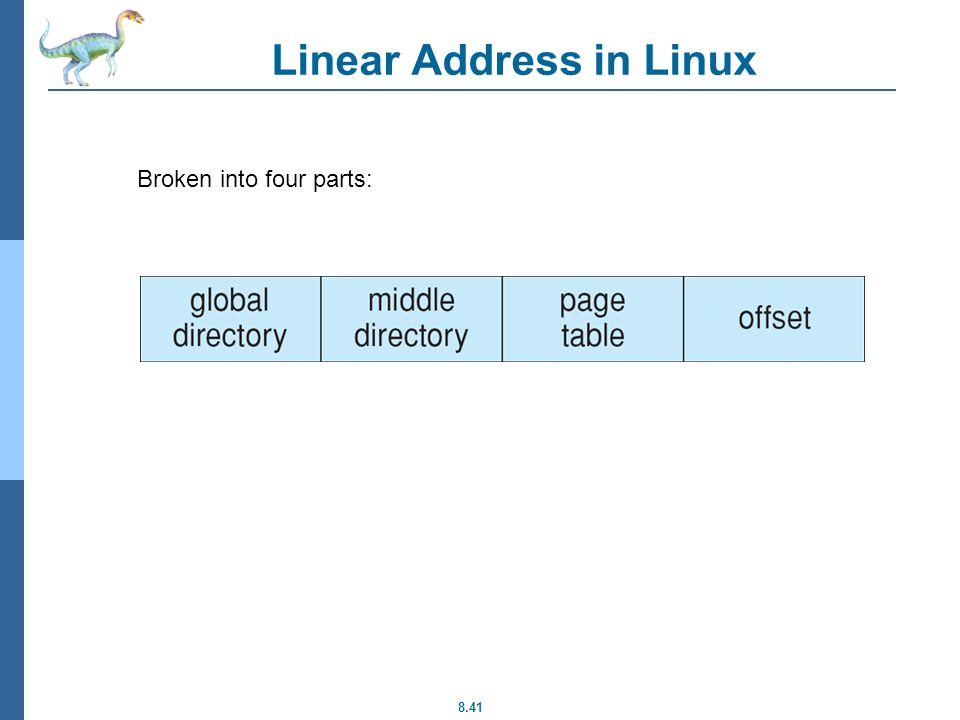 8.41 Linear Address in Linux Broken into four parts: