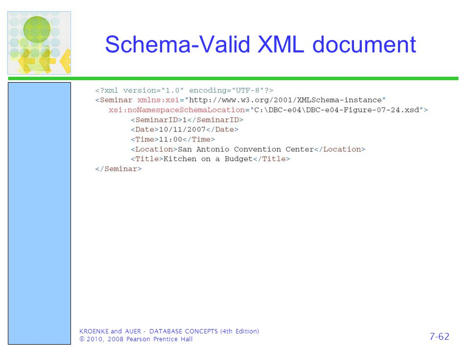 Schema-Valid XML document KROENKE and AUER - DATABASE CONCEPTS (4th Edition) © 2010, 2008 Pearson Prentice Hall 7-62