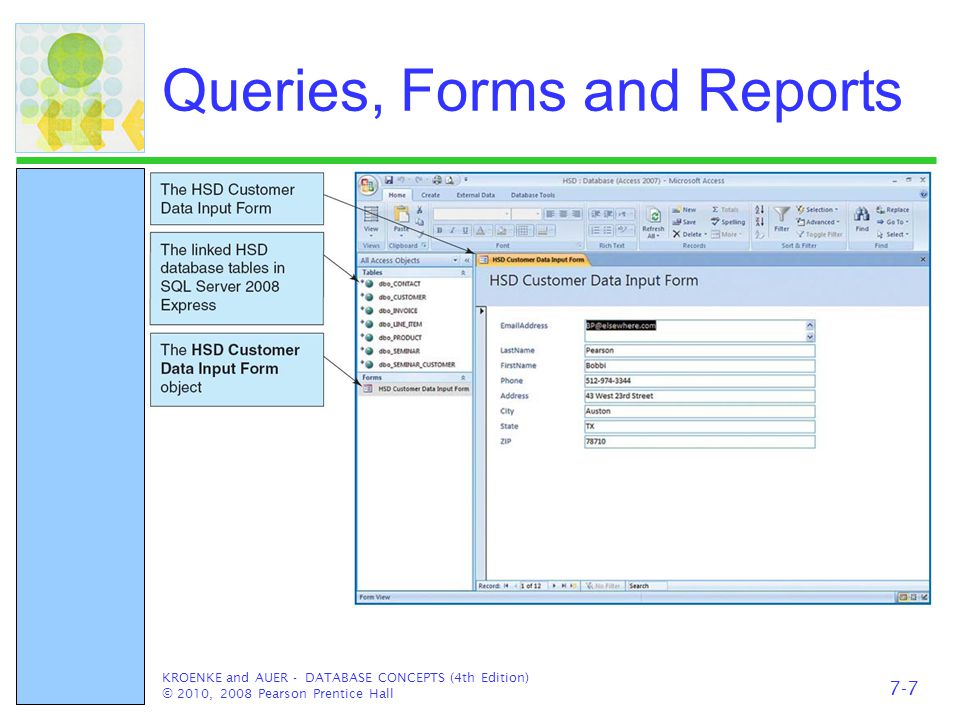 Queries, Forms and Reports KROENKE and AUER - DATABASE CONCEPTS (4th Edition) © 2010, 2008 Pearson Prentice Hall 7-7