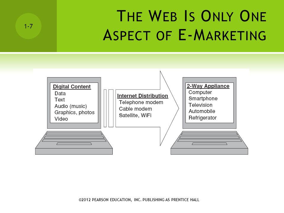 I MPORTANT Q UESTIONS 1.Define e-business and e- marketing.