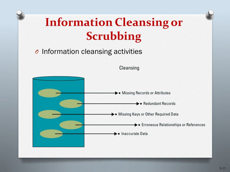 8-15 Information Cleansing or Scrubbing O Information cleansing activities