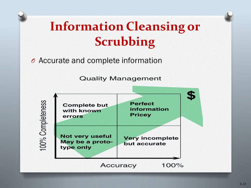 8-16 Information Cleansing or Scrubbing O Accurate and complete information