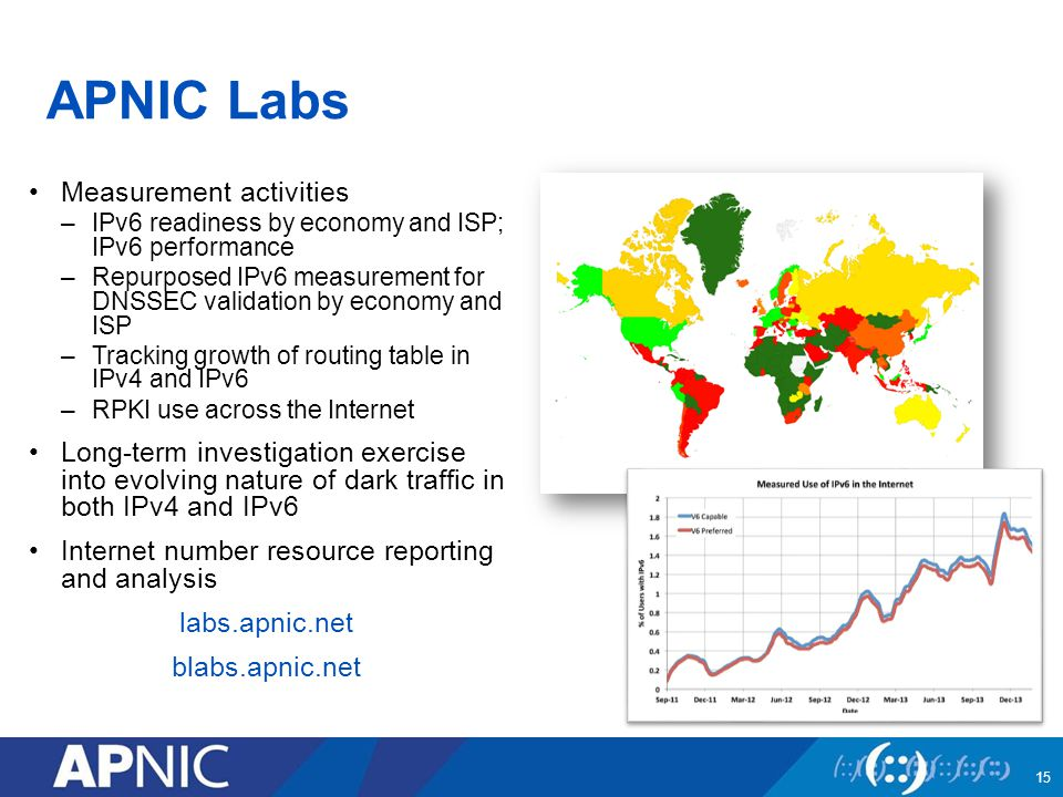 APNIC Labs Measurement activities –IPv6 readiness by economy and ISP; IPv6 performance –Repurposed IPv6 measurement for DNSSEC validation by economy and ISP –Tracking growth of routing table in IPv4 and IPv6 –RPKI use across the Internet Long-term investigation exercise into evolving nature of dark traffic in both IPv4 and IPv6 Internet number resource reporting and analysis labs.apnic.net blabs.apnic.net 15