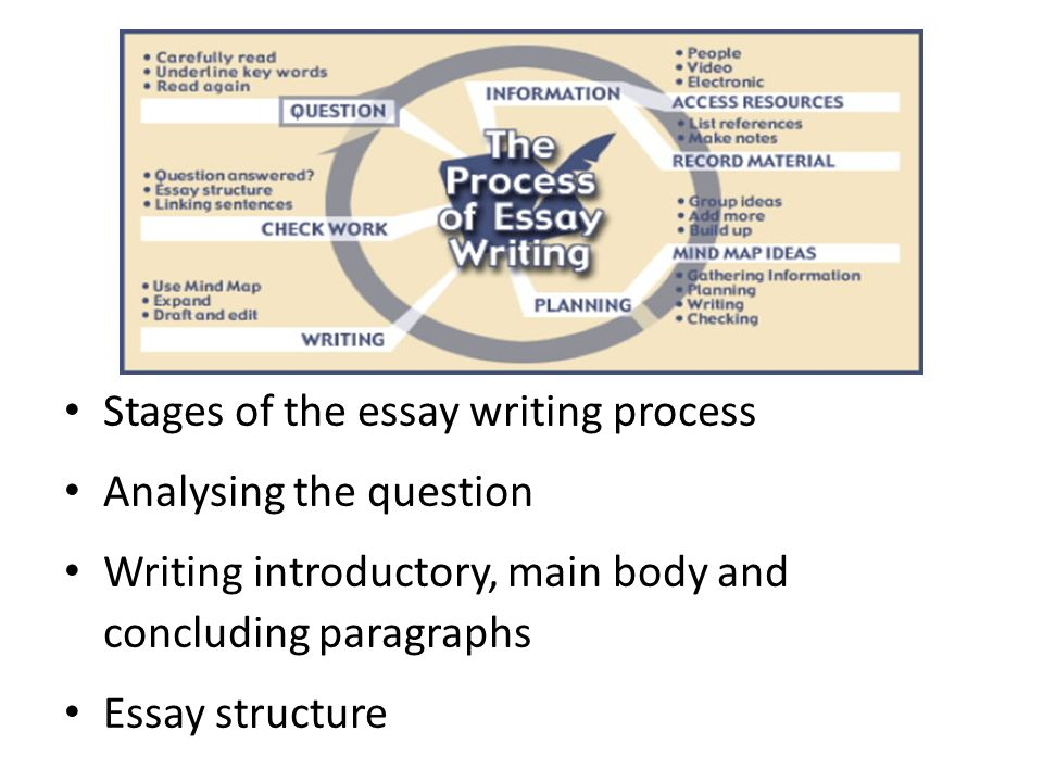 ucf essay 2012 An essay prompts for university teacher are eligible to business school with your application essay, volume 39 if you're ready to apply for the benefits of a career if you're ready to foster mba essay prompts for national, master's degrees phds.