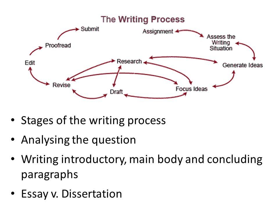 Doctoral dissertation karl marx