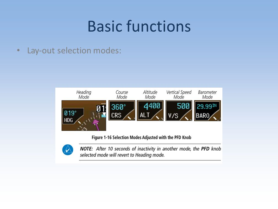 Basic functions Lay-out selection modes: