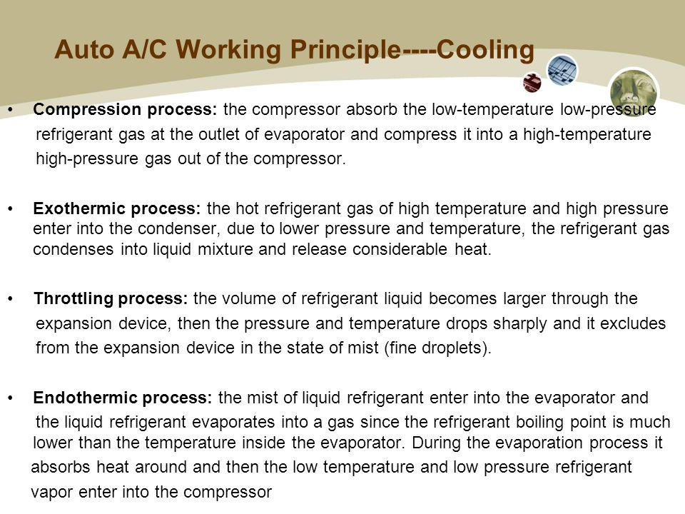 Auto A/C Working Principle----Cooling Compression process: the compressor absorb the low-temperature low-pressure refrigerant gas at the outlet of evaporator and compress it into a high-temperature high-pressure gas out of the compressor.