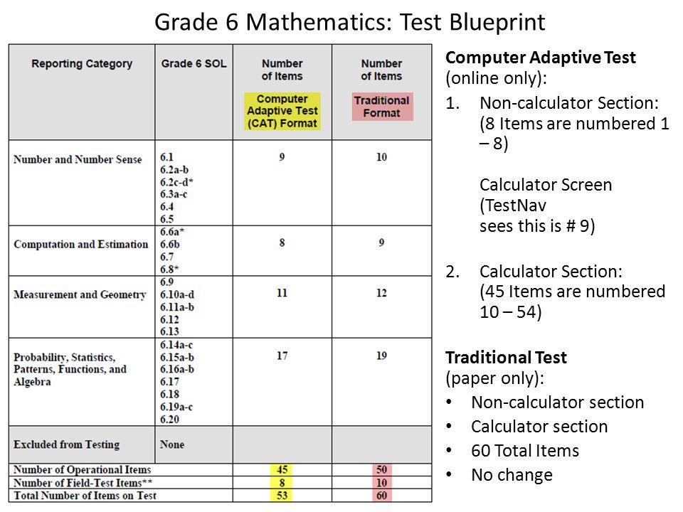 Grade 6 mathematics computer adaptive test cat ppt download 2 grade 6 mathematics test blueprint malvernweather Choice Image