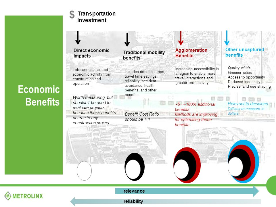 7 CONFIDENTIAL ADVICE Economic Benefits Transportation Investment Agglomeration Benefits Other uncaptured benefits $ ~5 - ~100% additional benefits Methods are improving for estimating these benefits Relevant to decisions Difficult to measure in dollars Increasing accessibility in a region to enable more travel interactions and greater productivity Quality of life Greener cities Access to opportunity Reduced inequality Precise land use shaping Traditional mobility benefits Includes ridership, trips, travel time savings, reliability, accident avoidance, health benefits, and other benefits Benefit Cost Ratio should be > 1 Direct economic impacts Jobs and associated economic activity from construction and operation Worth measuring, but shouldn't be used to evaluate projects because these benefits accrue to any construction project.