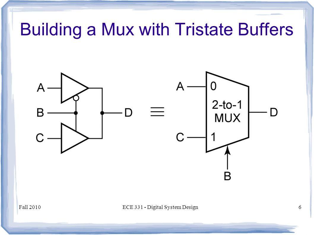 Fall 2010ECE Digital System Design6 Building a Mux with Tristate Buffers