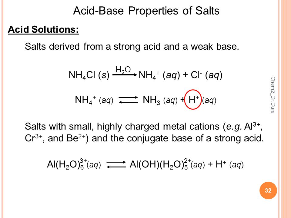 32 Acid-Base Properties of Salts Acid Solutions: Salts derived from a strong acid and a weak base.
