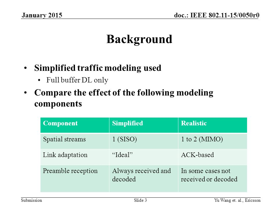 Submission doc.: IEEE /0050r0January 2015 Yu Wang et.