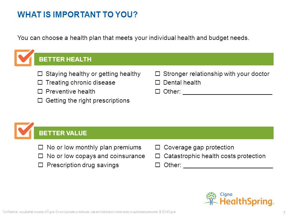 Healthspring prescription drug