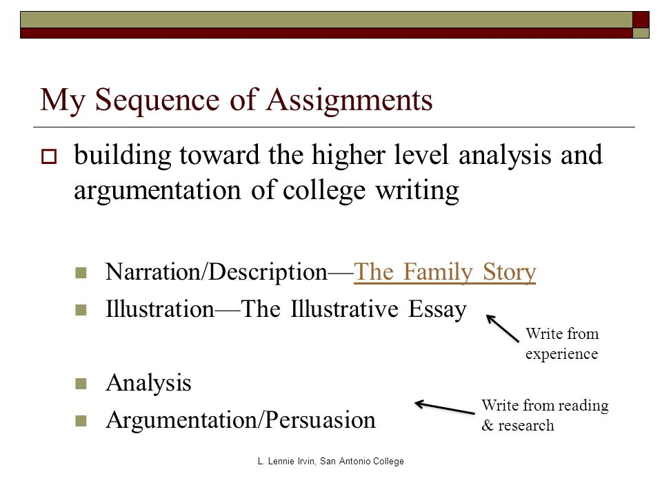 moving from narrative to persuasion essay basics while  4 my