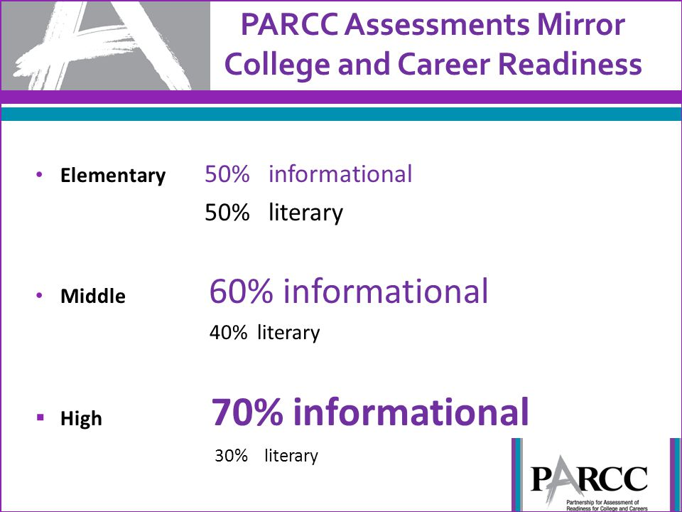 PARCC Assessments Mirror College and Career Readiness Elementary 50% informational 50% literary Middle 60% informational 40% literary  High 70% informational 30% literary
