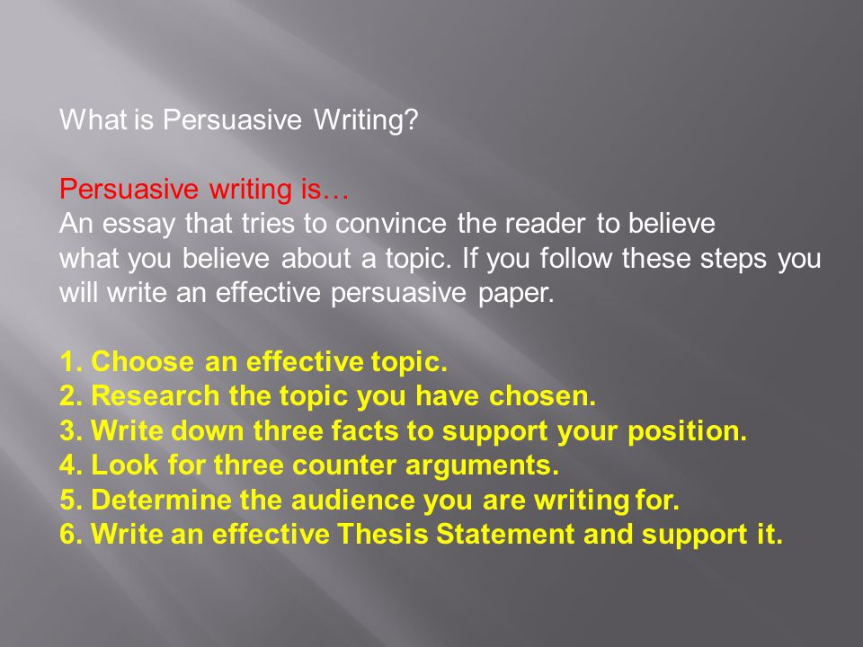 What to believe Essay?