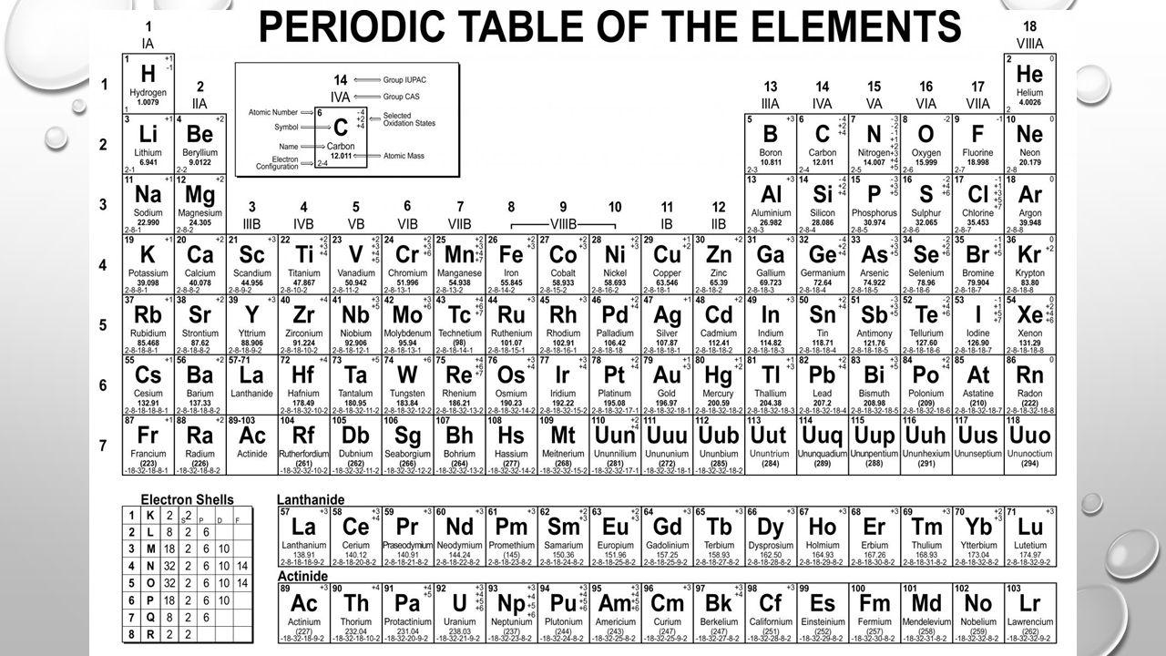 Periodic table atomic mass list image collections periodic table periodic table atomic mass list image collections periodic table urtaz Choice Image