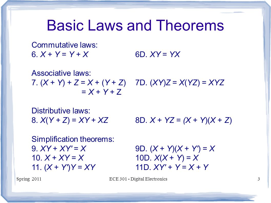 Spring 2011ECE Digital Electronics3 Basic Laws and Theorems Commutative laws: 6.