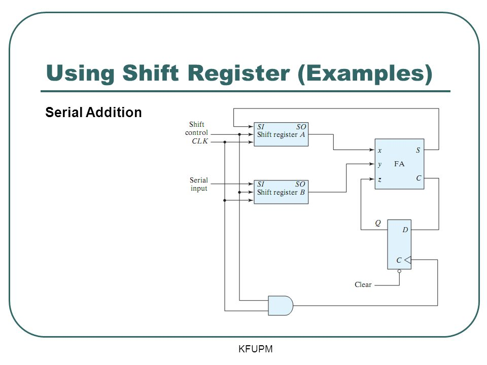 Using Shift Register (Examples) Serial Addition KFUPM