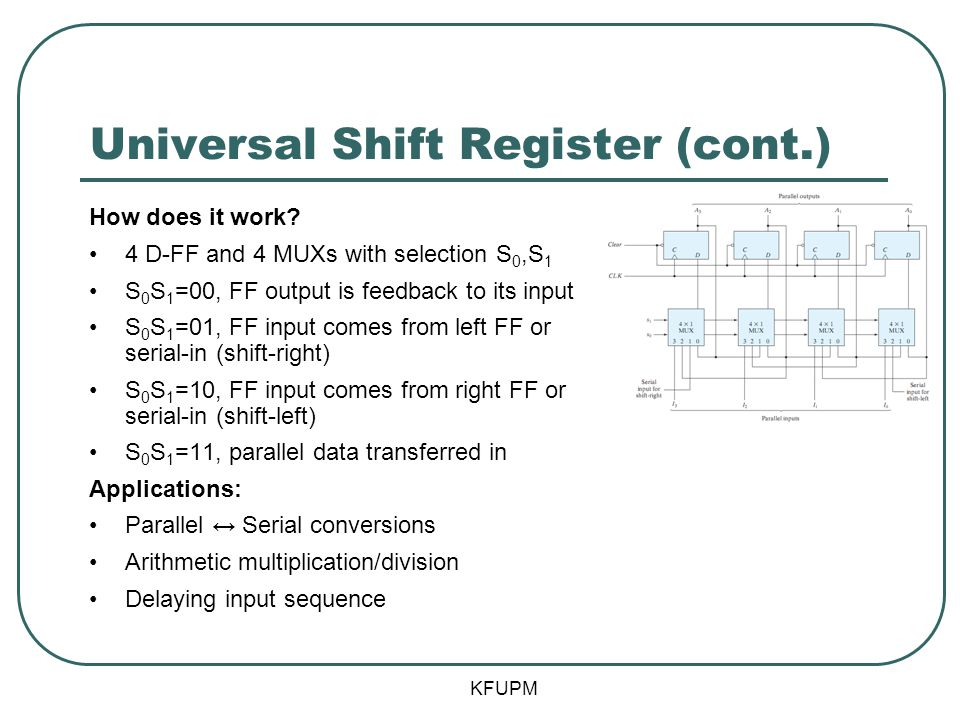 Universal Shift Register (cont.) KFUPM How does it work.