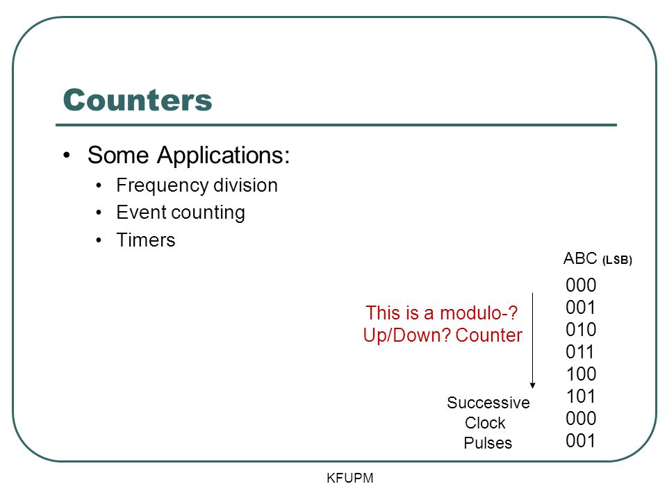 Counters Some Applications: Frequency division Event counting Timers KFUPM Successive Clock Pulses ABC (LSB) This is a modulo-.