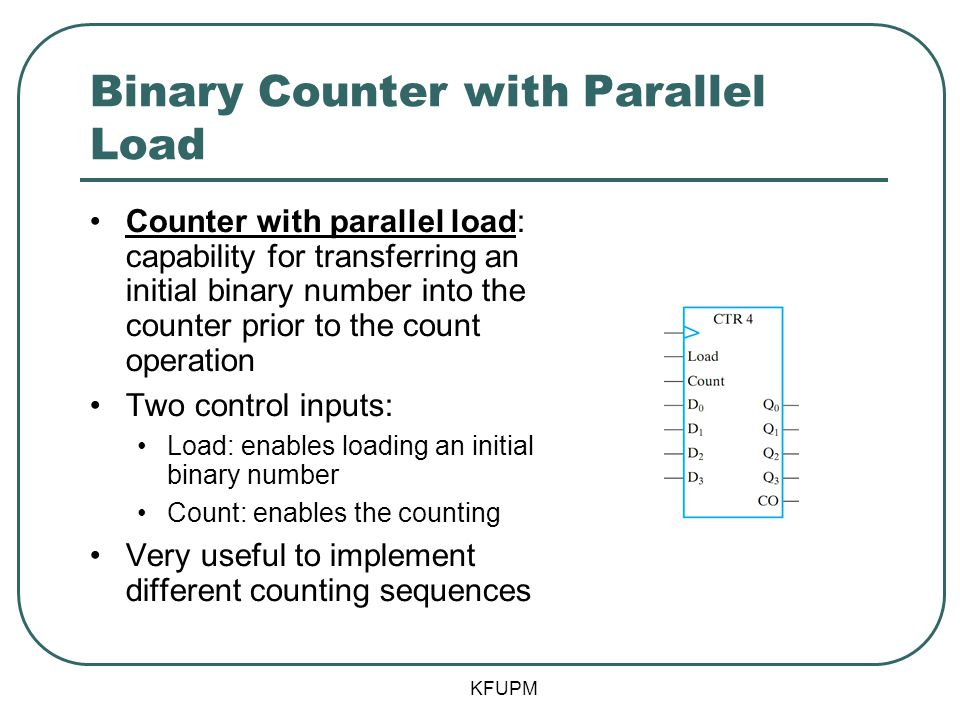Binary Counter with Parallel Load Counter with parallel load: capability for transferring an initial binary number into the counter prior to the count operation Two control inputs: Load: enables loading an initial binary number Count: enables the counting Very useful to implement different counting sequences KFUPM