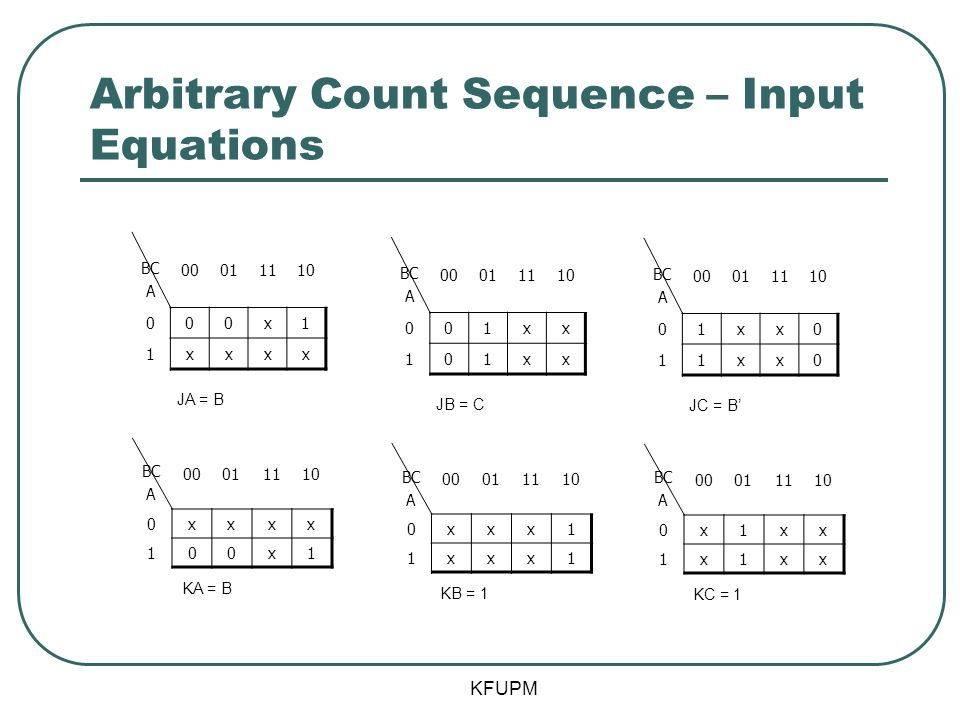 Arbitrary Count Sequence – Input Equations BC A x1 1xxxx BC A xxxx 100x1 JA = B KA = B BC A xx 101xx BC A xxx1 1xxx1 JB = C KB = 1 BC A xx0 11xx0 BC A x1xx 1x1xx JC = B' KC = 1 KFUPM