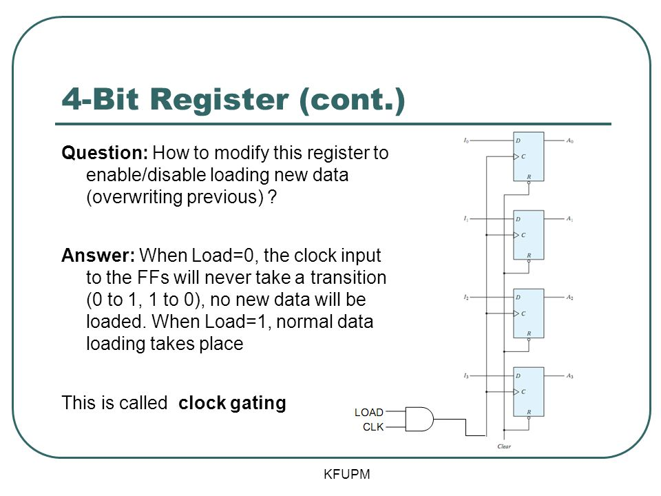 4-Bit Register (cont.) Question: How to modify this register to enable/disable loading new data (overwriting previous) .