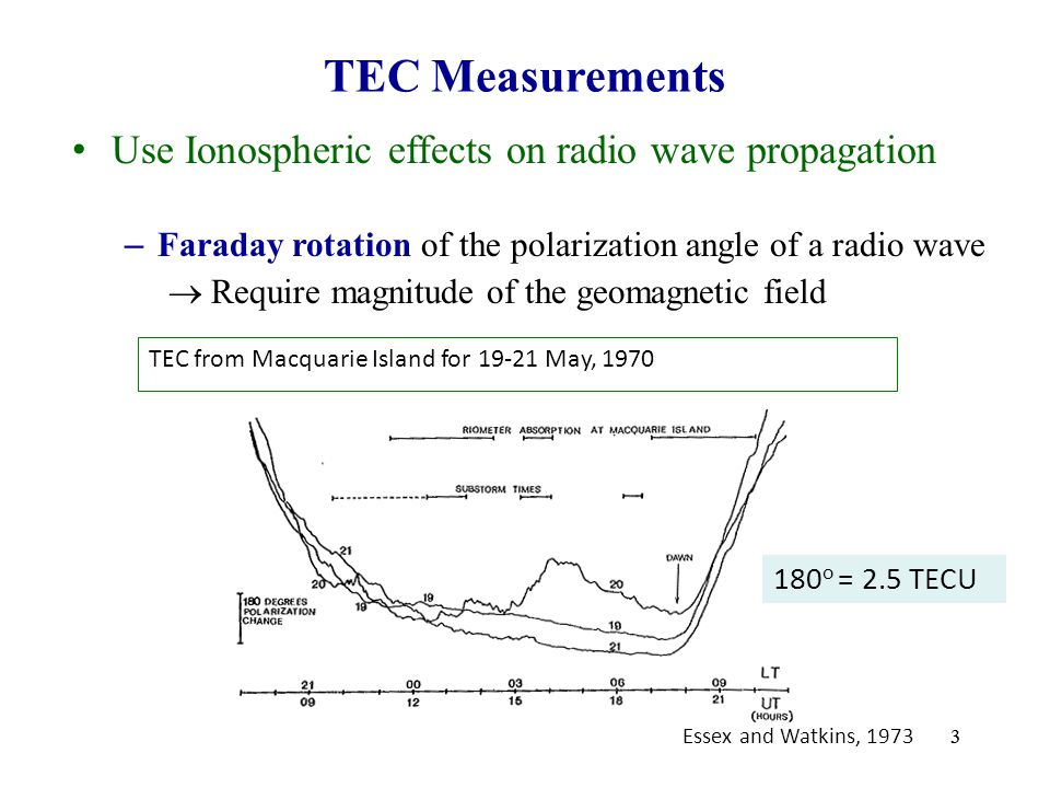 33 TEC Measurements Use Ionospheric effects on radio wave propagation – Faraday rotation of the polarization angle of a radio wave  Require magnitude of the geomagnetic field Essex and Watkins, 1973 TEC from Macquarie Island for May, o = 2.5 TECU