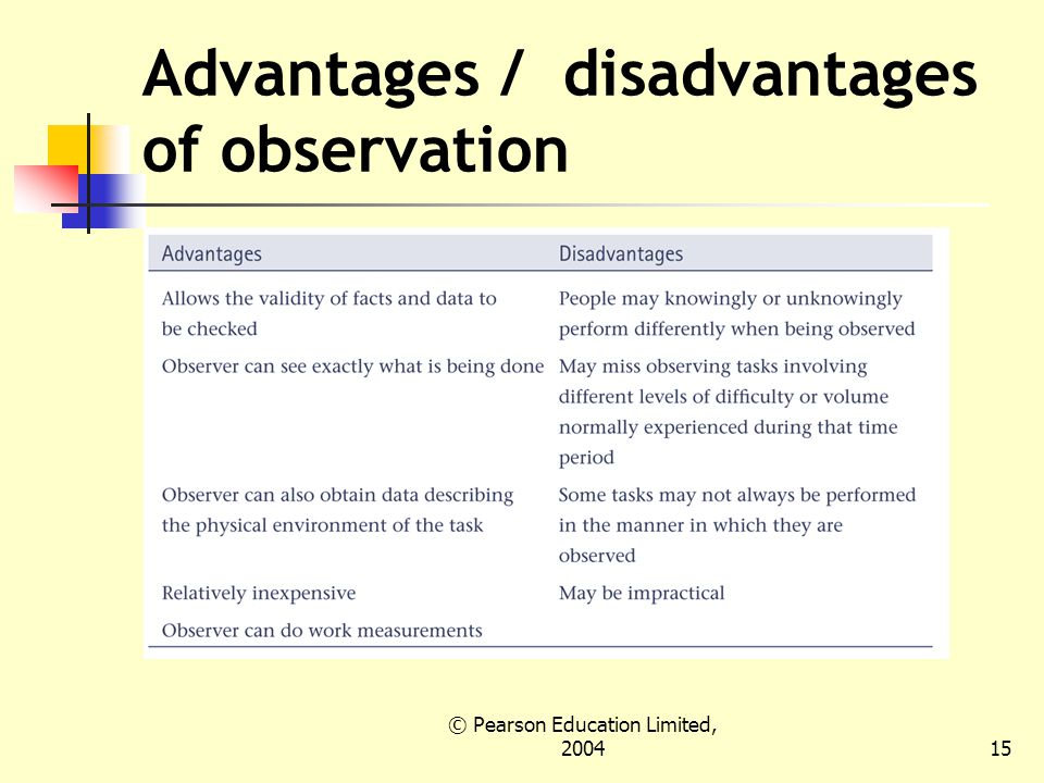 © Pearson Education Limited, Advantages / disadvantages of observation