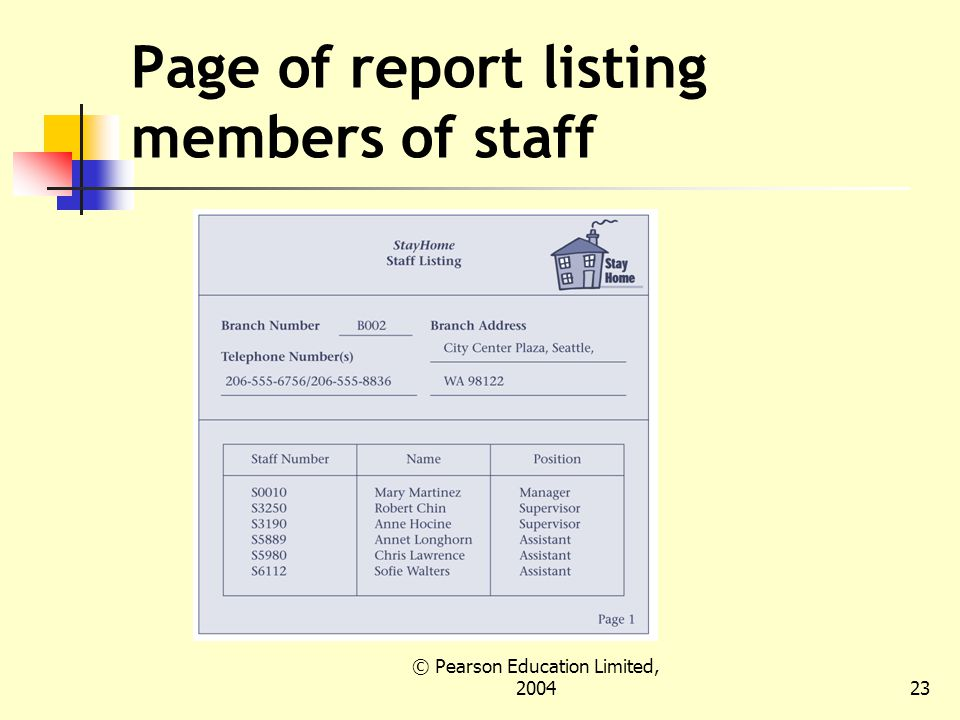 © Pearson Education Limited, Page of report listing members of staff