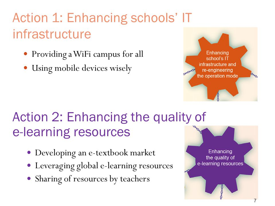 Action 1: Enhancing schools' IT infrastructure Providing a WiFi campus for all Using mobile devices wisely Action 2: Enhancing the quality of e-learning resources Developing an e-textbook market Leveraging global e-learning resources Sharing of resources by teachers 7